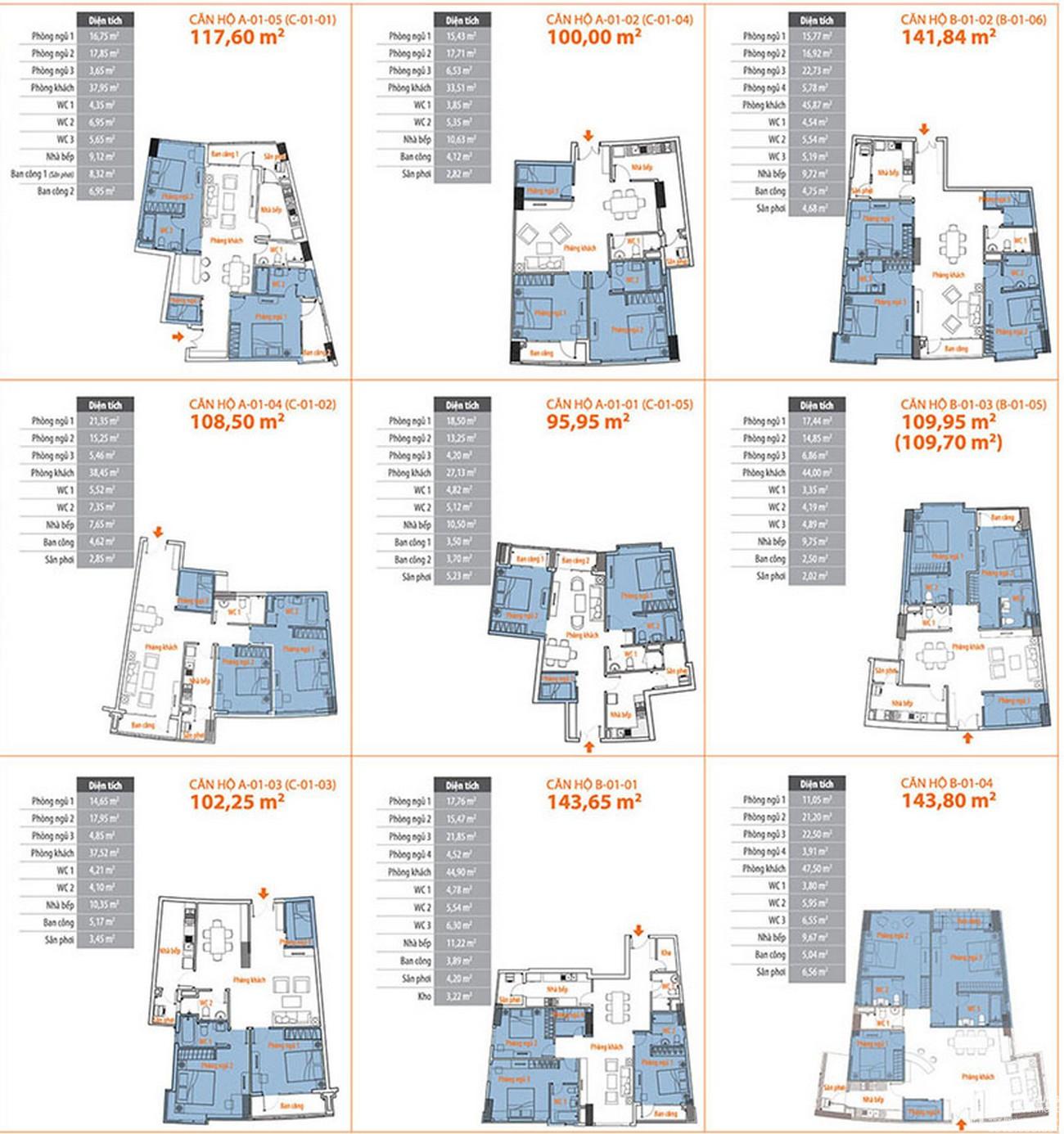 Thiết kế dự án căn hộ Him Lam Riverside quận 7