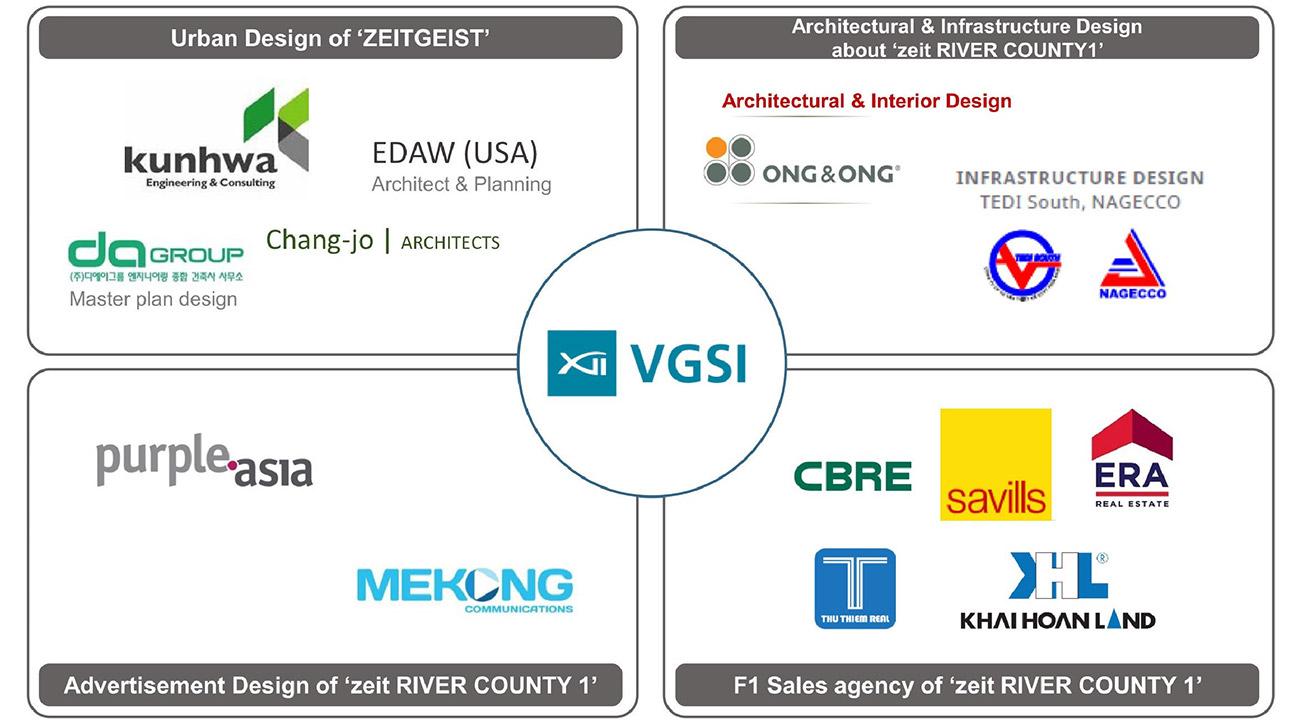 Các đối tác uy tín cùng GS E&C xây dựng ZeitGeist City
