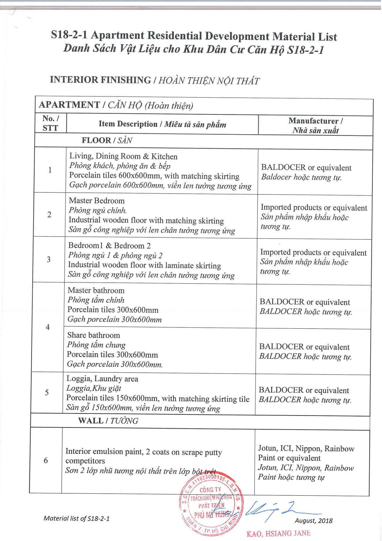 Nội thất bàn giao dự án Happy Residence Premier Quận 7