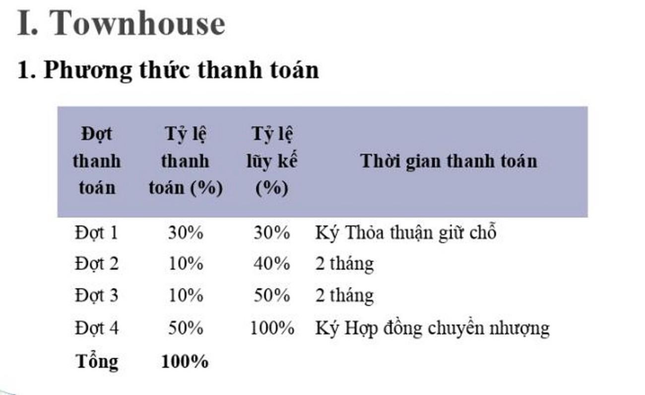 Phương thức thanh toán dự án đất nền nhà phố Icon Central Dĩ An Bình Dương chủ đầu tư Phú Hồng Thịnh