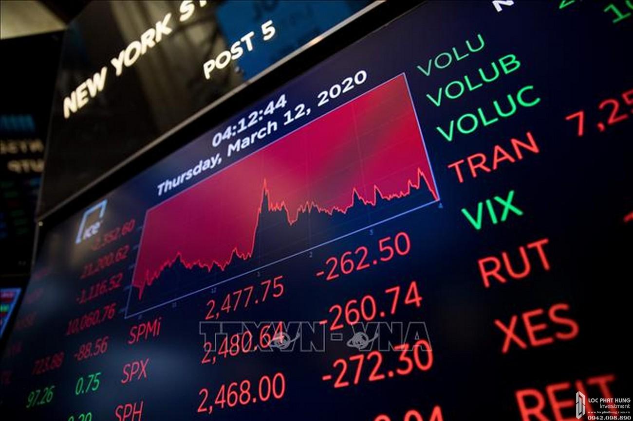 Thị trường chứng khoán rớt điểm liên tục