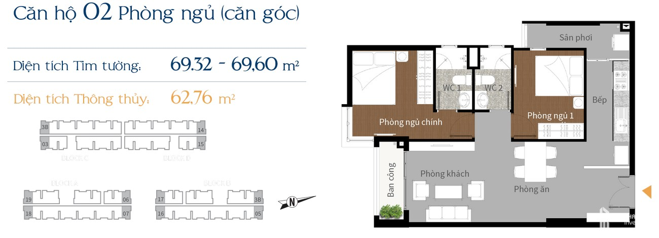 Thiết kế dự án căn hộ chung cư Him Lam Phú An Quận 9 Đường 32 Thủy Lợi chủ đầu tư Him Lam