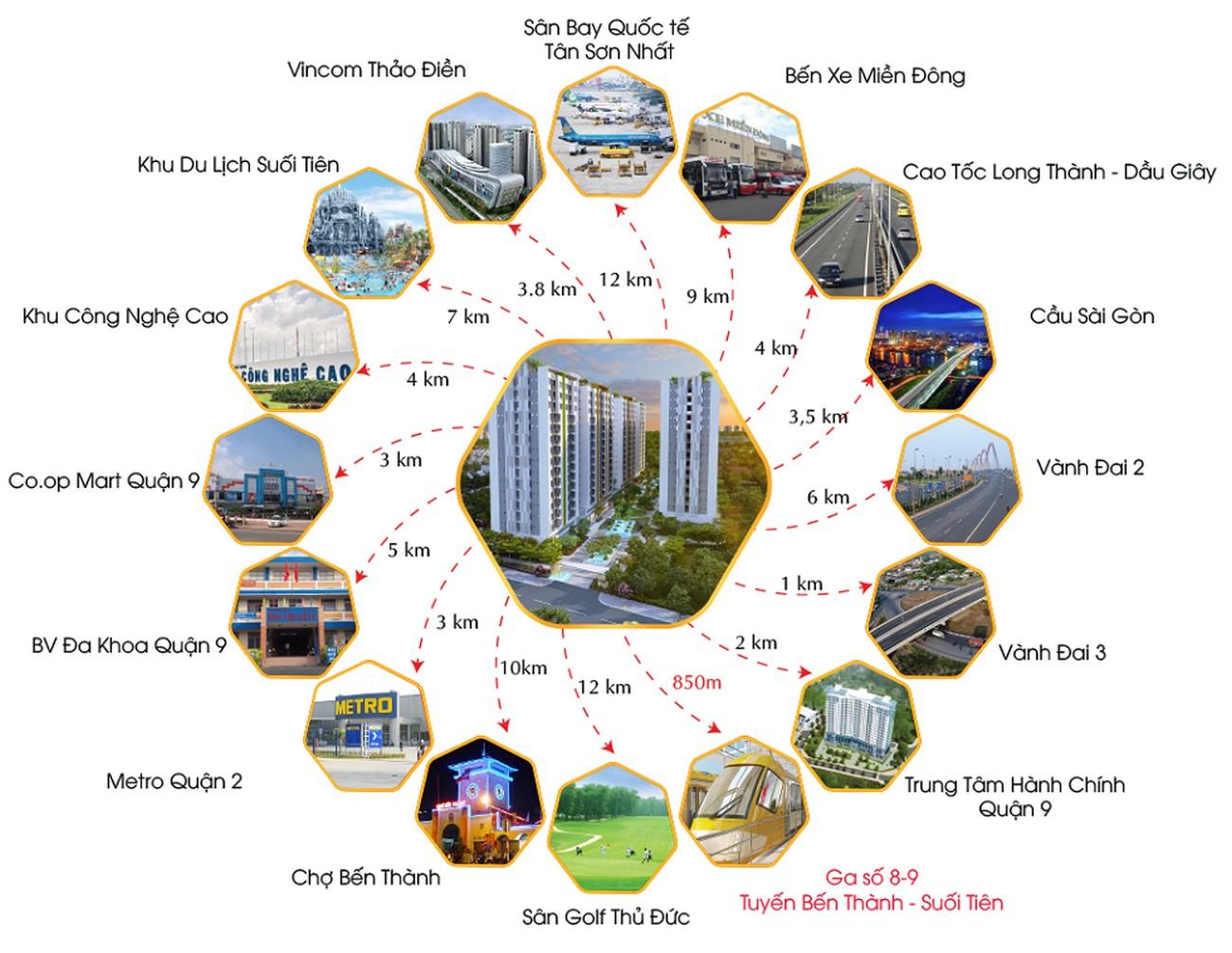 Tiện ích ngoại khu dự án căn hộ chung cư Him Lam Phú An Quận 9 Đường 32 Thủy Lợi chủ đầu tư Him Lam