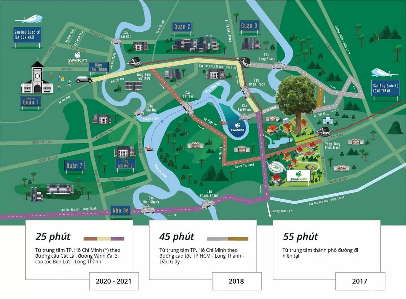 Vị trí địa chỉ dự án Nhà Phố Biệt Thự Swan Park Nhơn Trạch Đường Đường số 7 chủ đầu tư CFLD