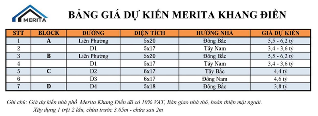 Bảng giá dự án nhà phố Merita Quận 9 Đường Liên Phường chủ đầu tư Khang Điền