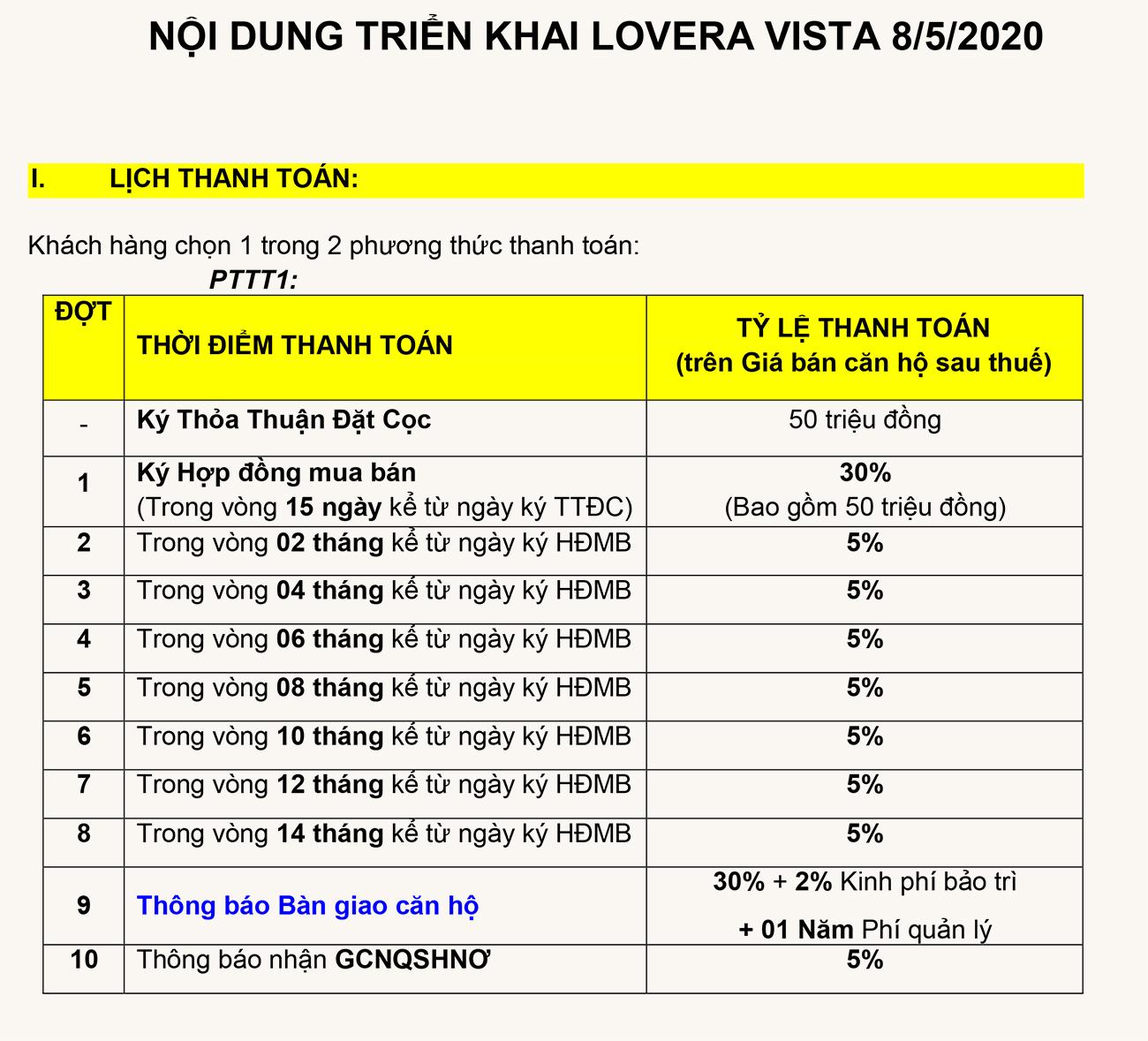 Phương thức thanh toán và Ưu đãi khi mua Lovera Vista tháng 05/2020