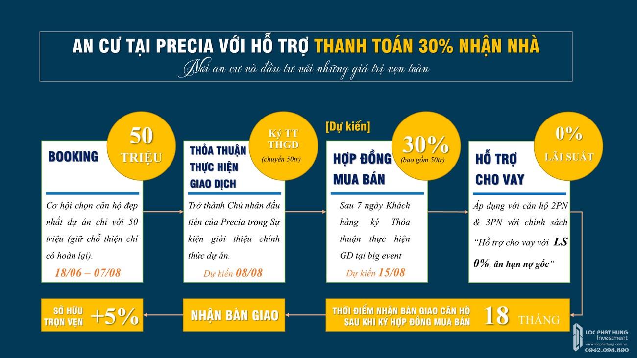 Phương thức thanh toán dự án căn hộ chung cư Precia Quận 2 Đường Nguyễn Thị Định chủ đầu tư Minh Thông