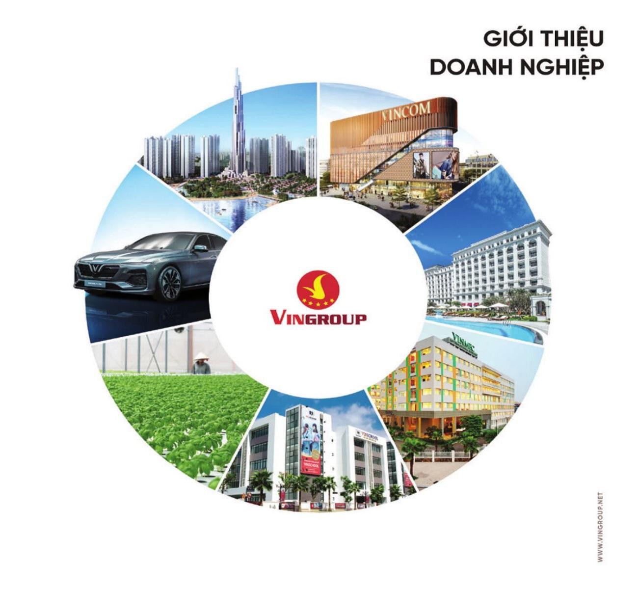 Chủ đầu tư dự án Condotel Vinpearl Condotel Beachfront Lộc thọ Đường Trần Phú chủ đầu tư Tập đoàn Vin Group