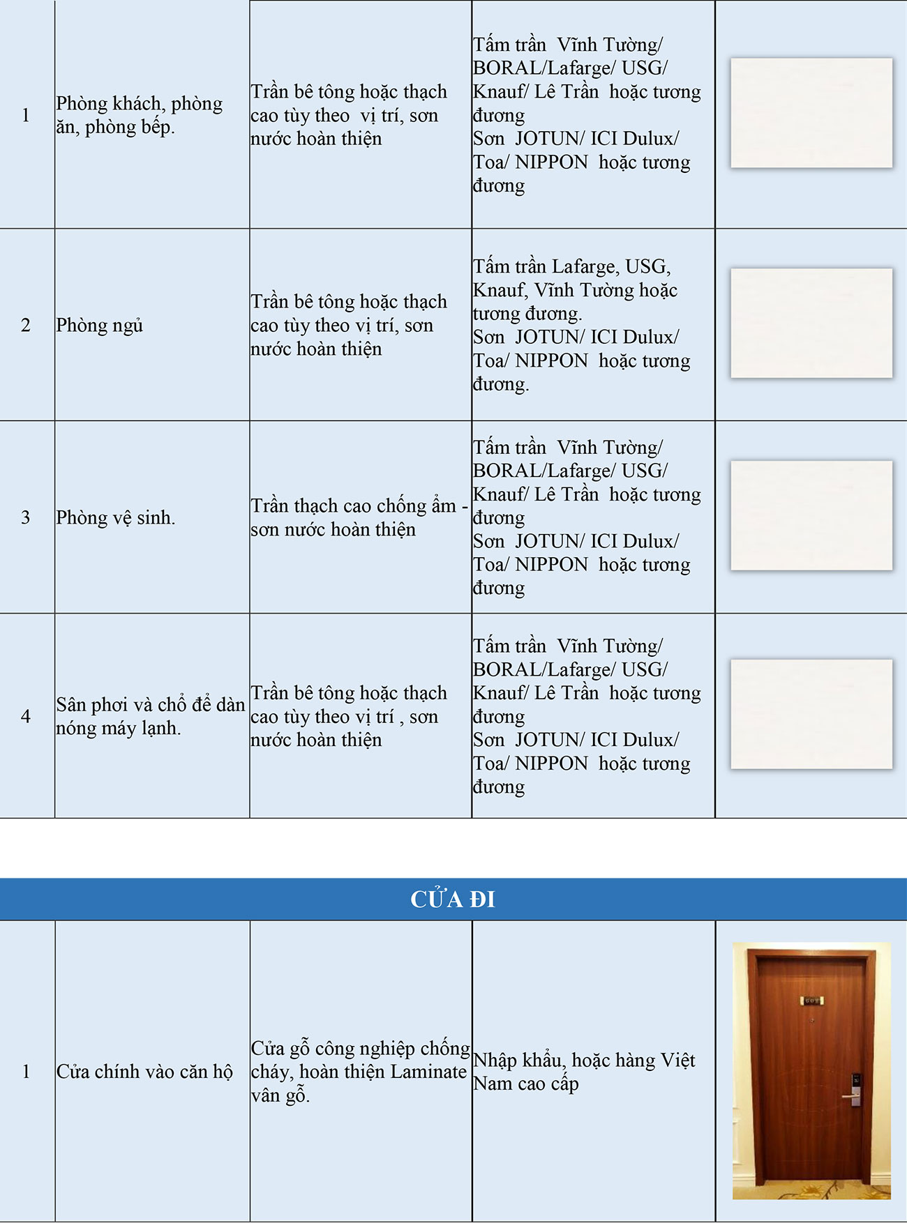 Nội thất dự án căn hộ chung cư ST Moritz Thu Duc Đường Phạm Văn Đồng chủ đầu tư Đất Xanh