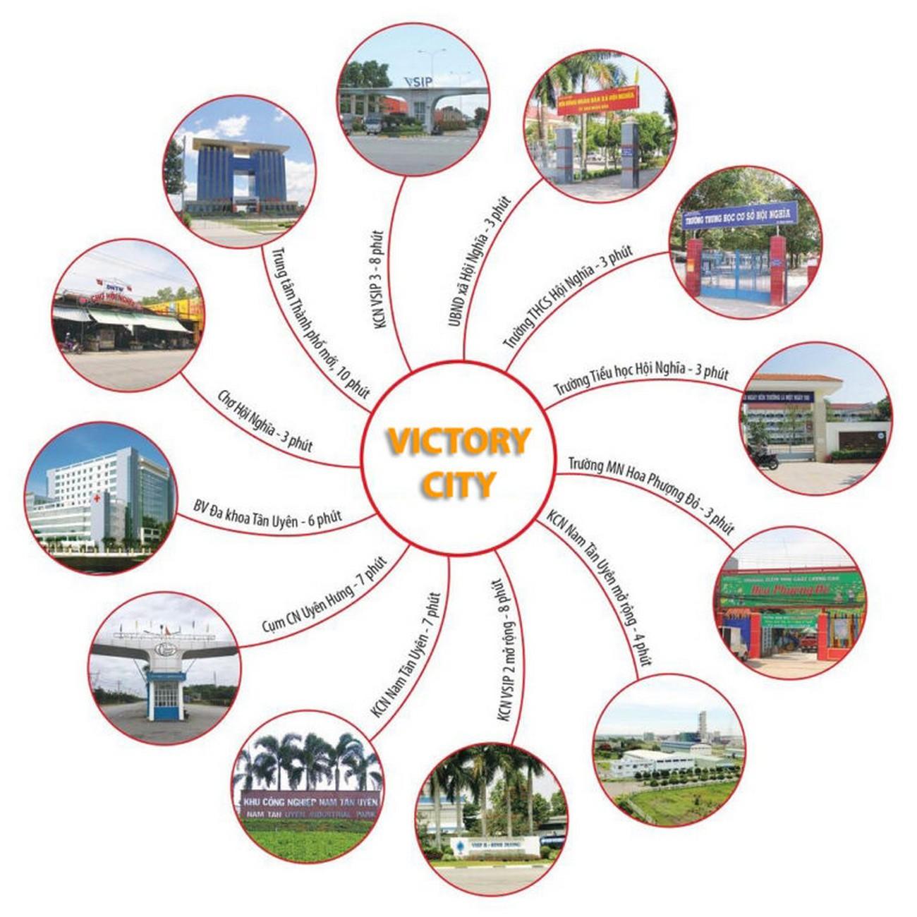 Tiện ích dự án đất nền Victory City Bắc Tân Uyên Đường DT 746 chủ đầu tư Tân Lập