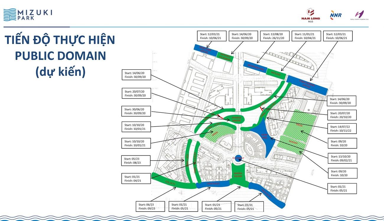 Lộ trình xây dựng dự án chung cư Mizuki Park Bình Chánh