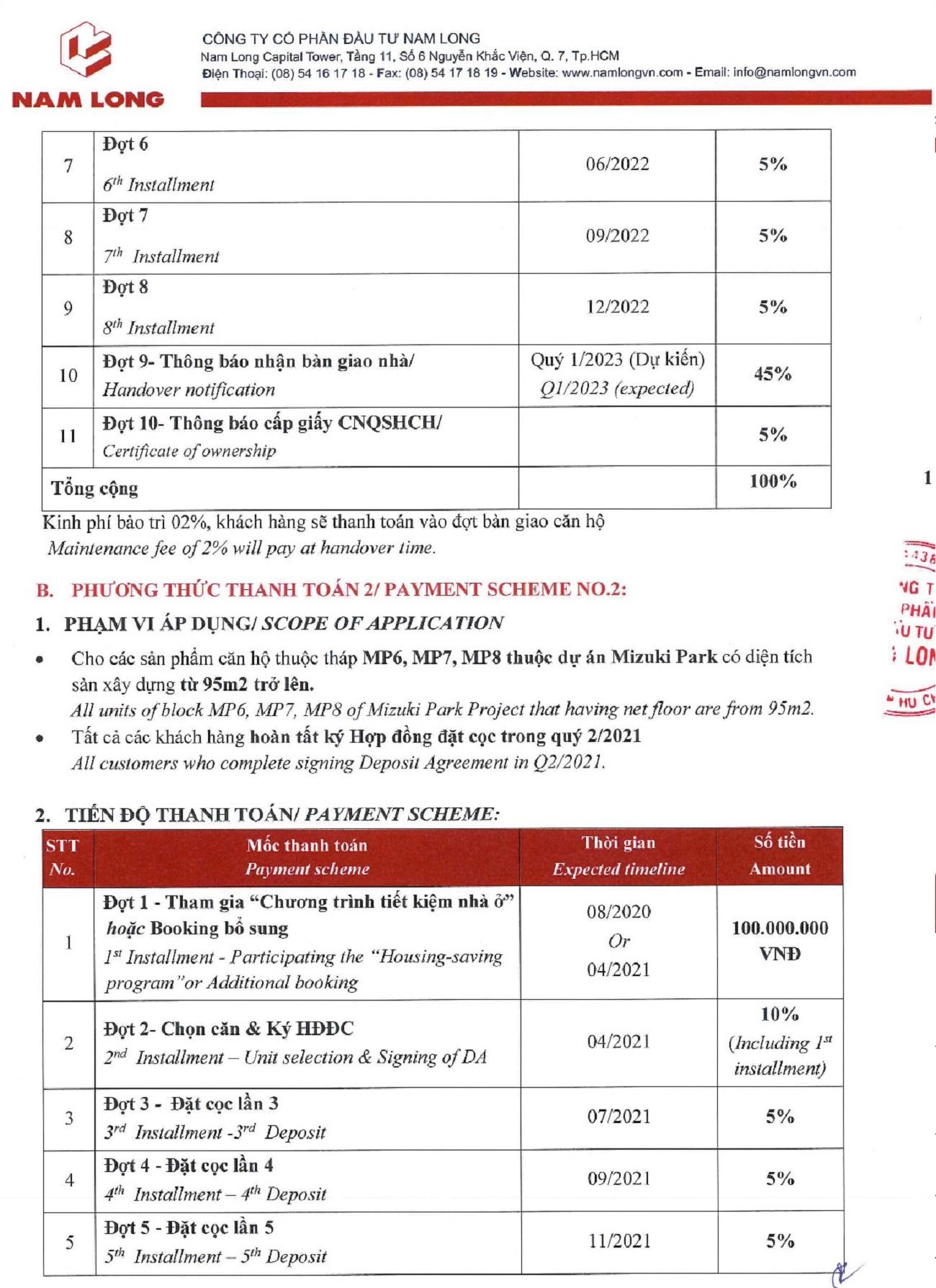 Chính sách thanh toán M6 M7, M8 Mizuki Park Bình Chánh