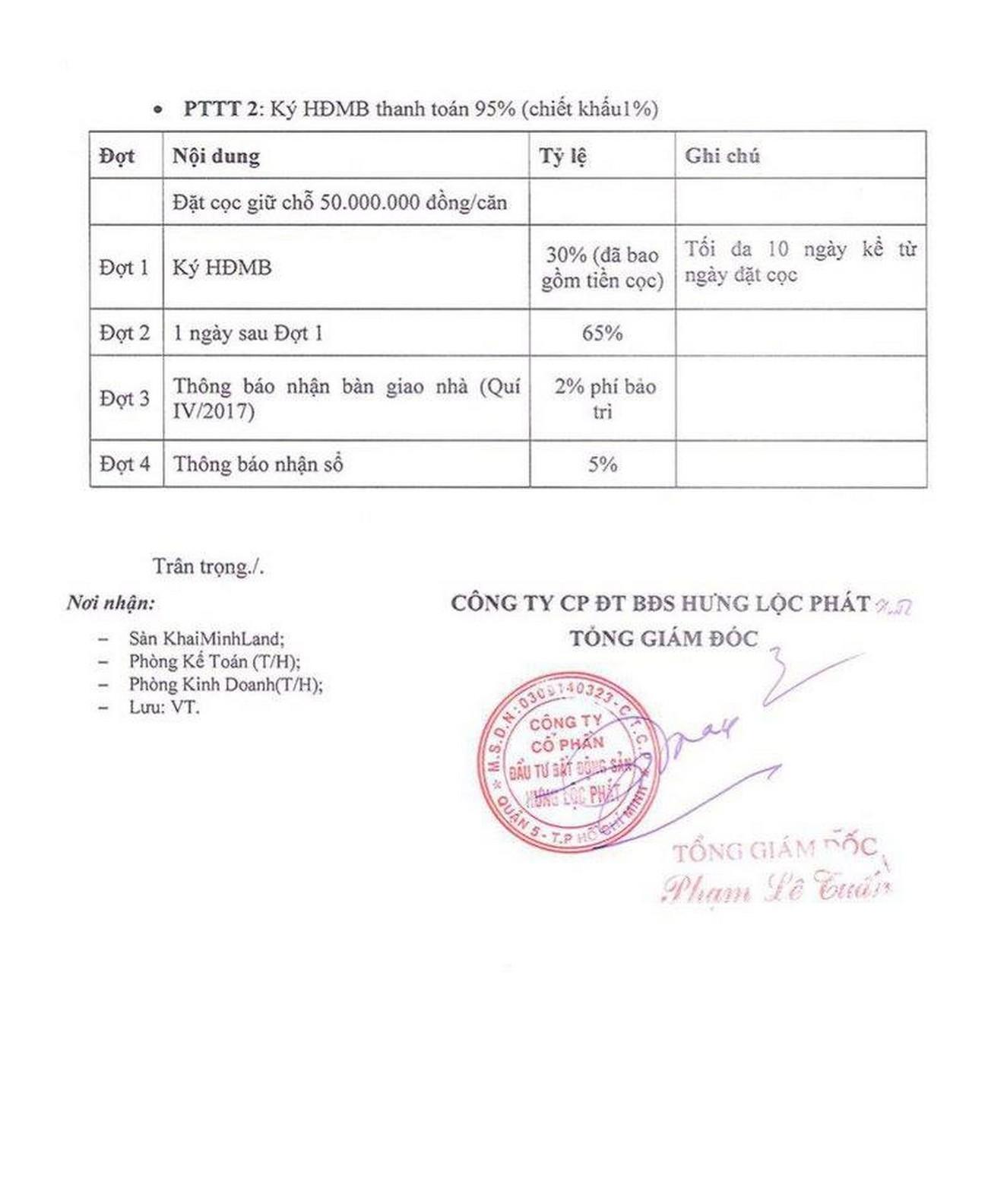 Phương thức thanh toán dự án căn hộ chung cư Hưng Phát Silver Star Nhà Bè Đường Nguyễn Hữu Thọ chủ đầu tư Hưng Lộc Phát