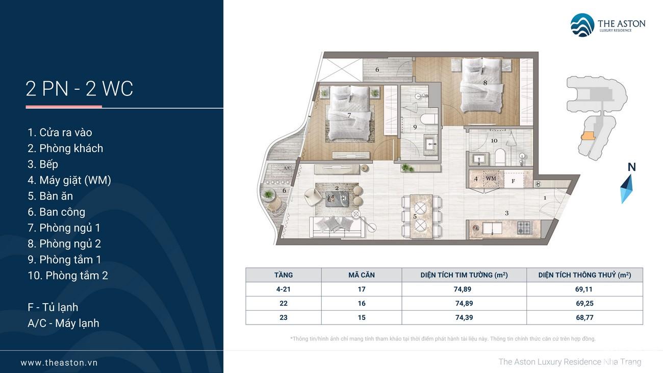 Thiết kế dự án căn hộ chung cư The Aston Nha Trang Đường Xóm Cồn chủ đầu tư DKRH