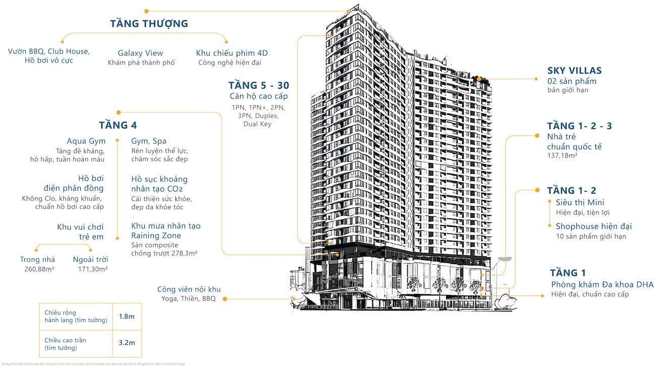 Thiết kế chi tiết dự án căn hộ D-Homme quận 6
