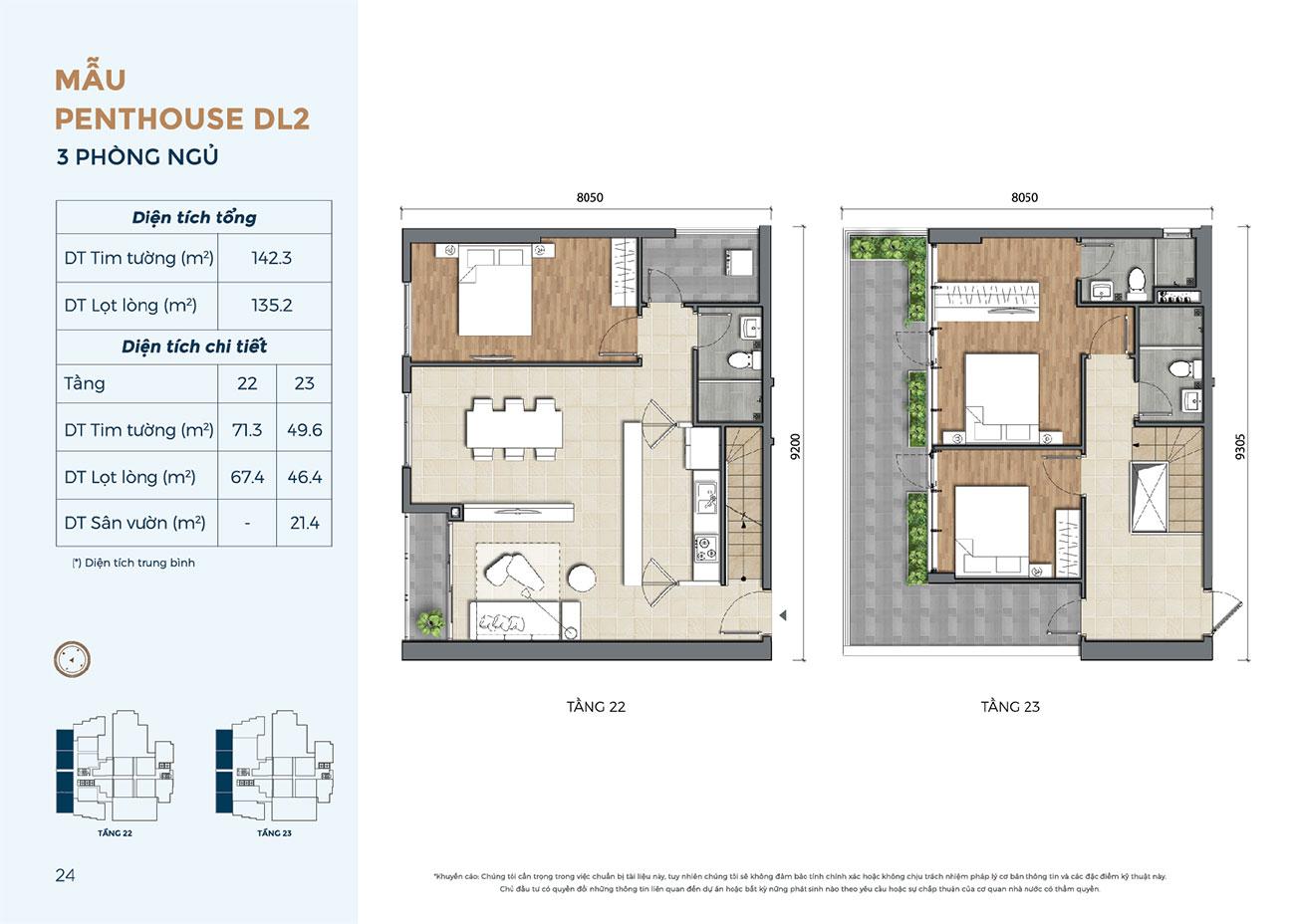 Thiết kế dự án căn hộ chung cư Astral City Thuận An Đường Quốc lộ 13 chủ đầu tư Phát Đạt Group