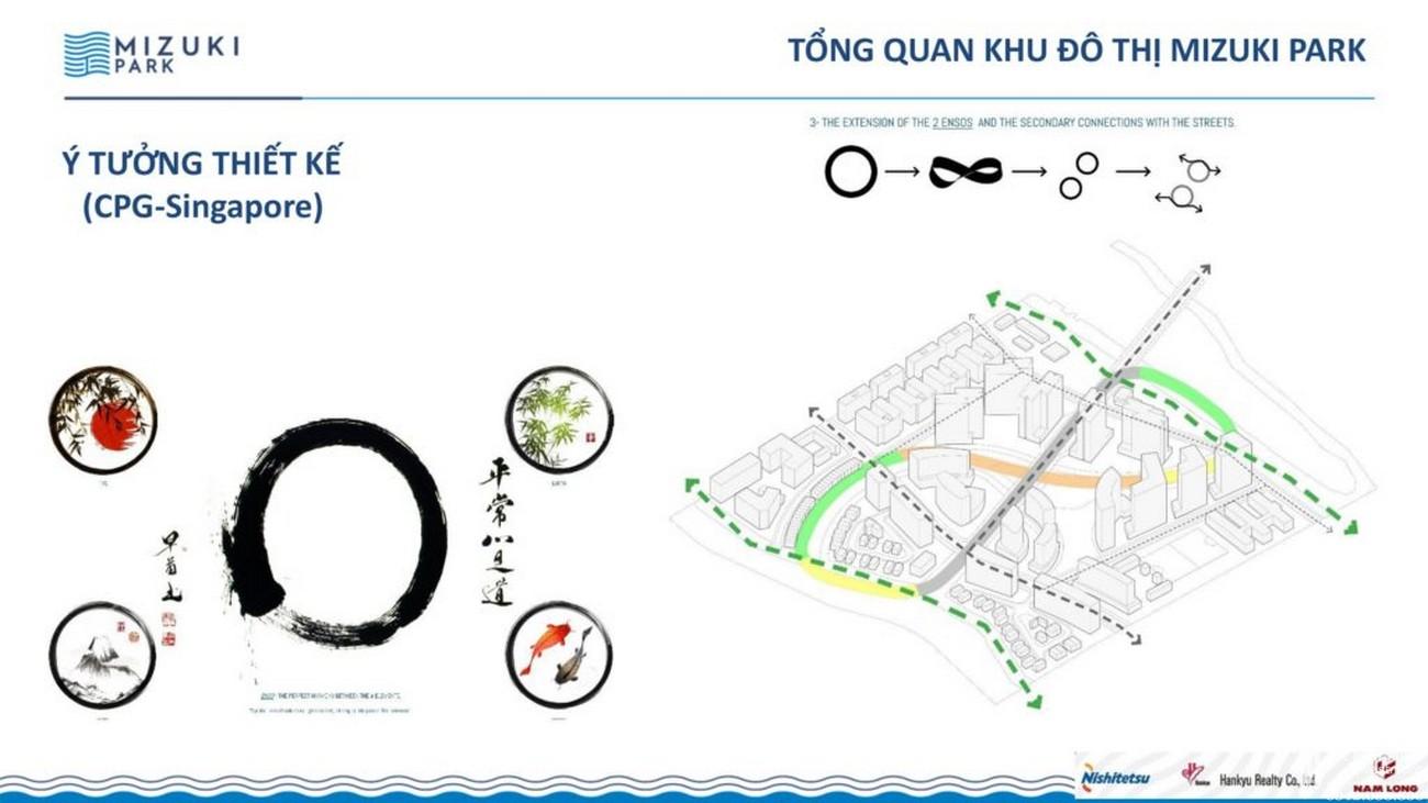 Cảm hứng ENSO trong quy hoạch dự án Mizuki Park