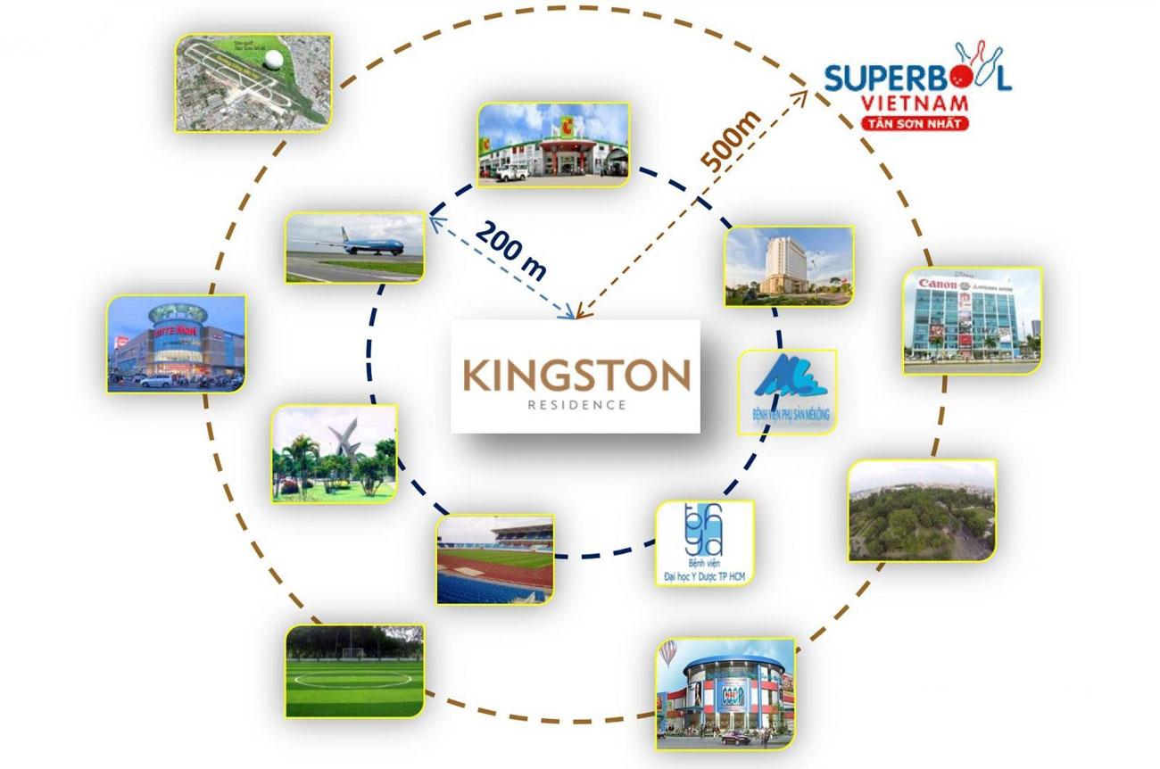 Tiện ích dự án căn hộ chung cư Kingston Residence Phú Nhuận Đường Hoàng Văn Thụ chủ đầu tư Novaland
