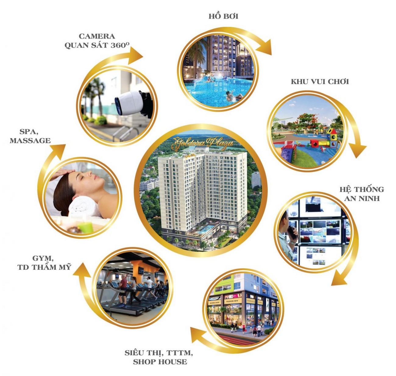 Tiện ích dự án căn hộ chung cư Goldora Plaza Nhà Bè Đường Lê Văn Lương chủ đầu tư Tematco