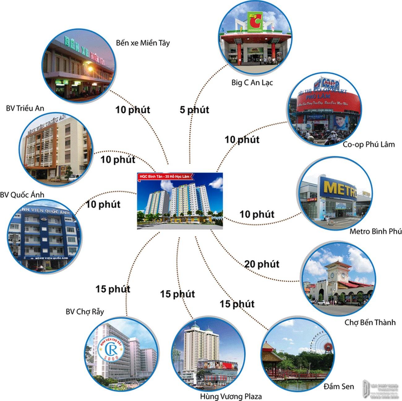 Vị trí địa chỉ dự án căn hộ chung cư The Park Residence Nhà Bè Đường Nguyễn Hữu Thọ chủ đầu tư Phú Hoàng Anh