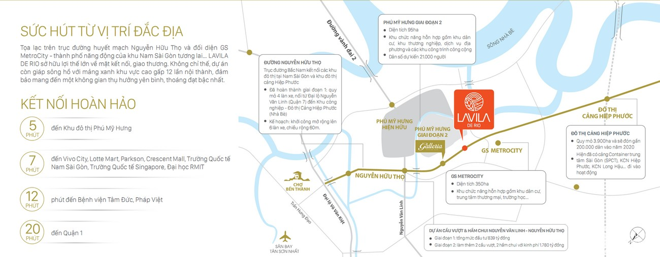 Vị trí địa chỉ dự án nhà phố Lavila De Rio Nhà Bè Đường Nguyễn Hữu Thọ chủ đầu tư Kiến Á