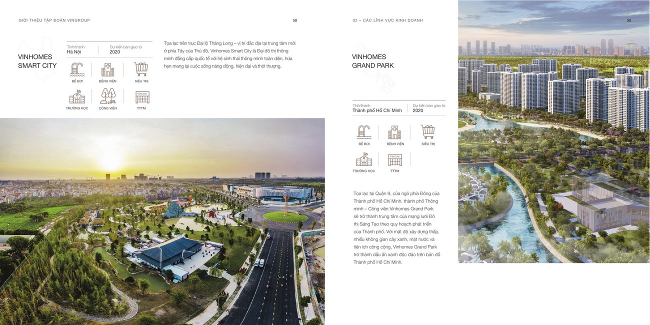 Lĩnh vực bất động sản của chủ đầu tư Vingroup