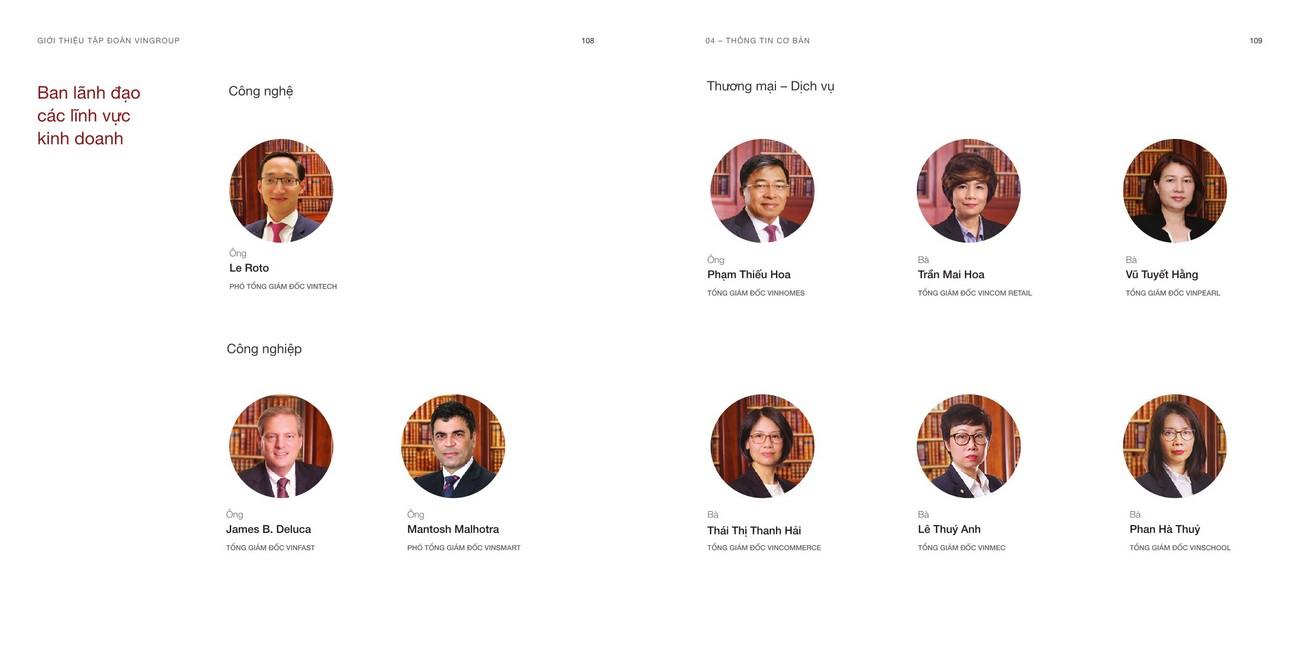 Ban lãnh đạo Tập đoàn Vingroup