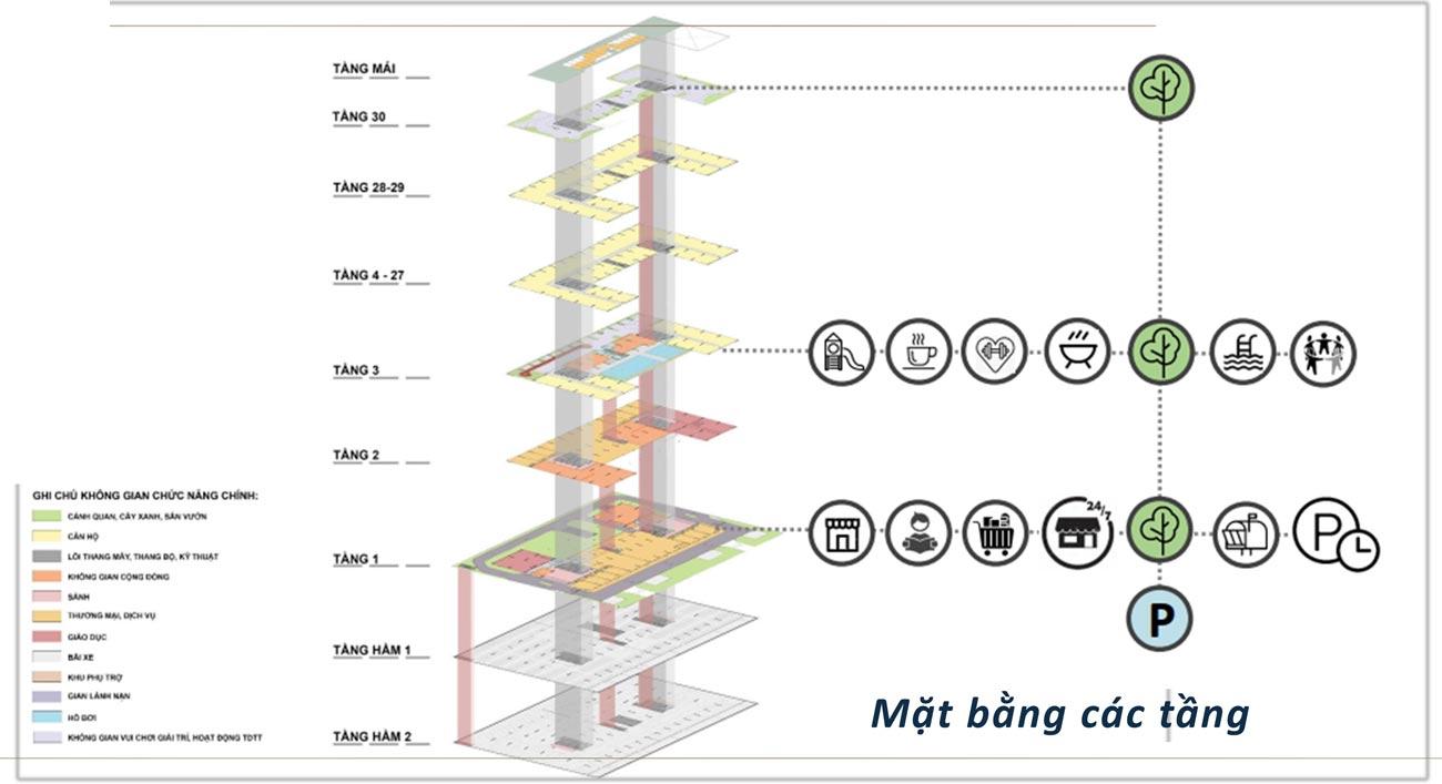 Mặt cắt các tầng dự án chung cư Icon Plaza Bình Dương