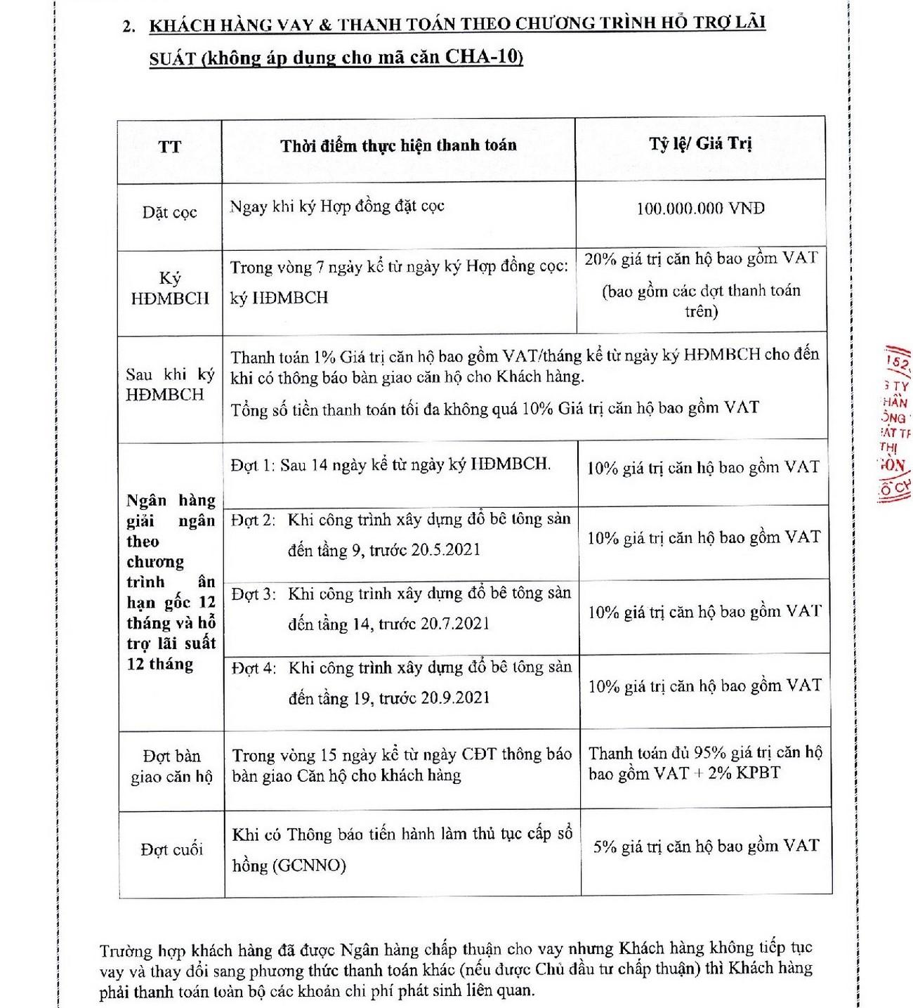 Phương thức thanh toán căn hộ Park View Tp Thuận An
