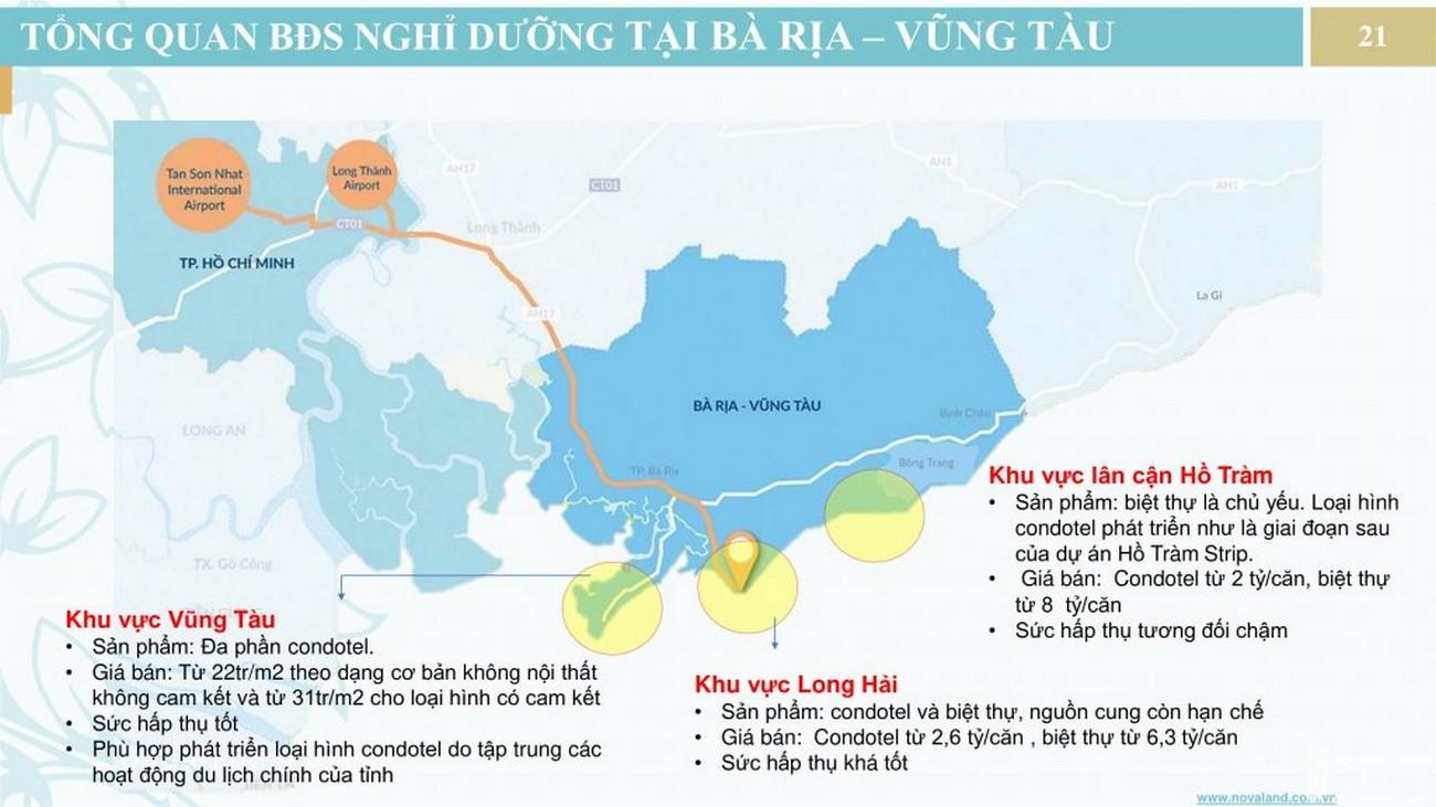 Phối cảnh tổng thể dự án condotel và biệt thự cao cấp Intercontinental Bình Châu Grace Celina Vũng Tàu