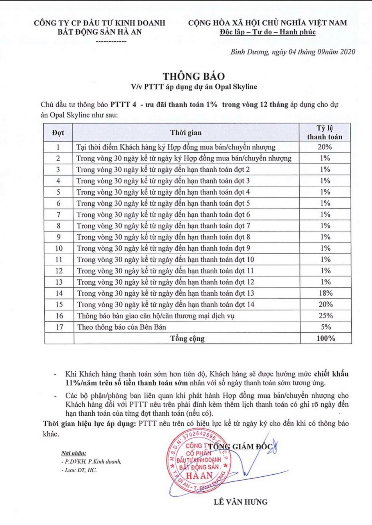 Phương thức thanh toán dự án Opal SkyLine Bình Dương