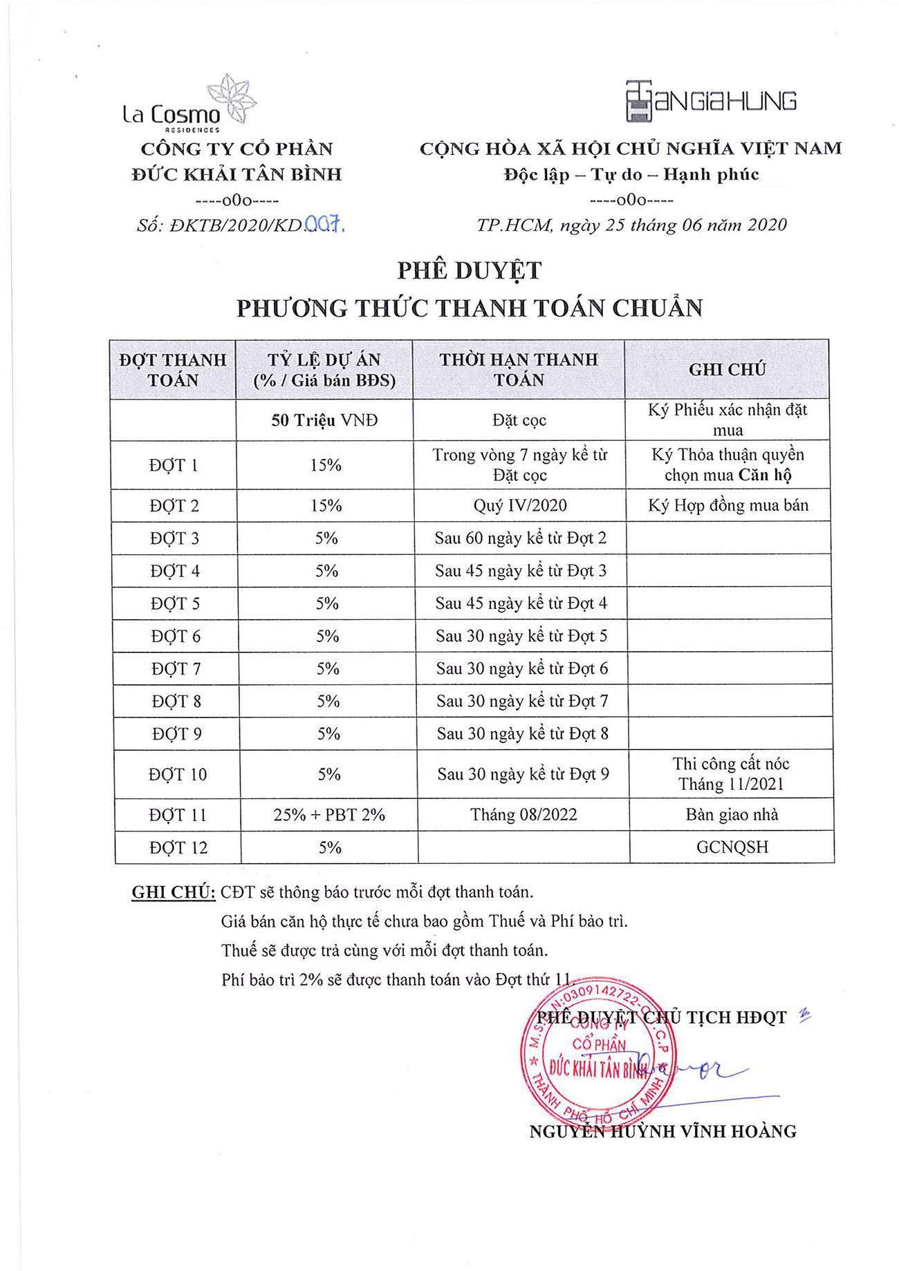 Phương thức thanh toán dự án căn hộ chung cư La Cosmo Residences Quận Tân Bình Đường Hoàng Văn Thụ chủ đầu tư An Gia Hưng