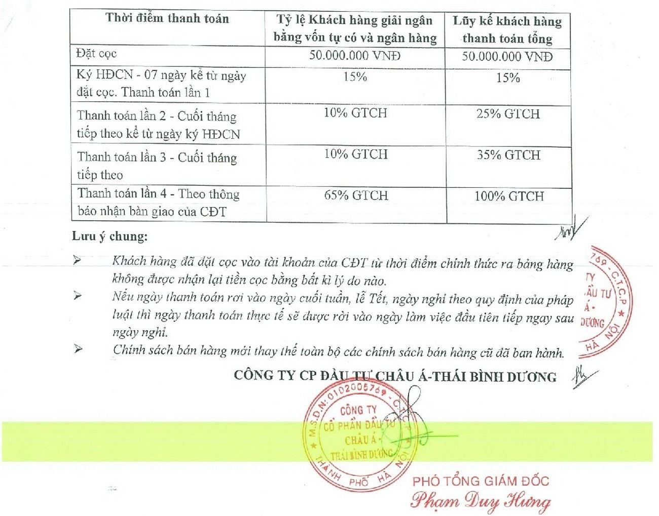 Phương thức thanh toán dự án căn hộ condotel Apec Mandala Wyndham Phú Yên chủ đầu tư Apec