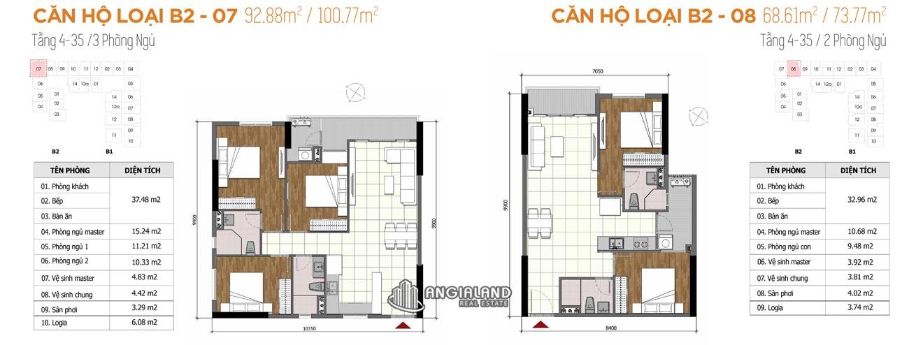 Thiết kế chi tiết căn hộ Opal Boulevard Tp Dĩ An