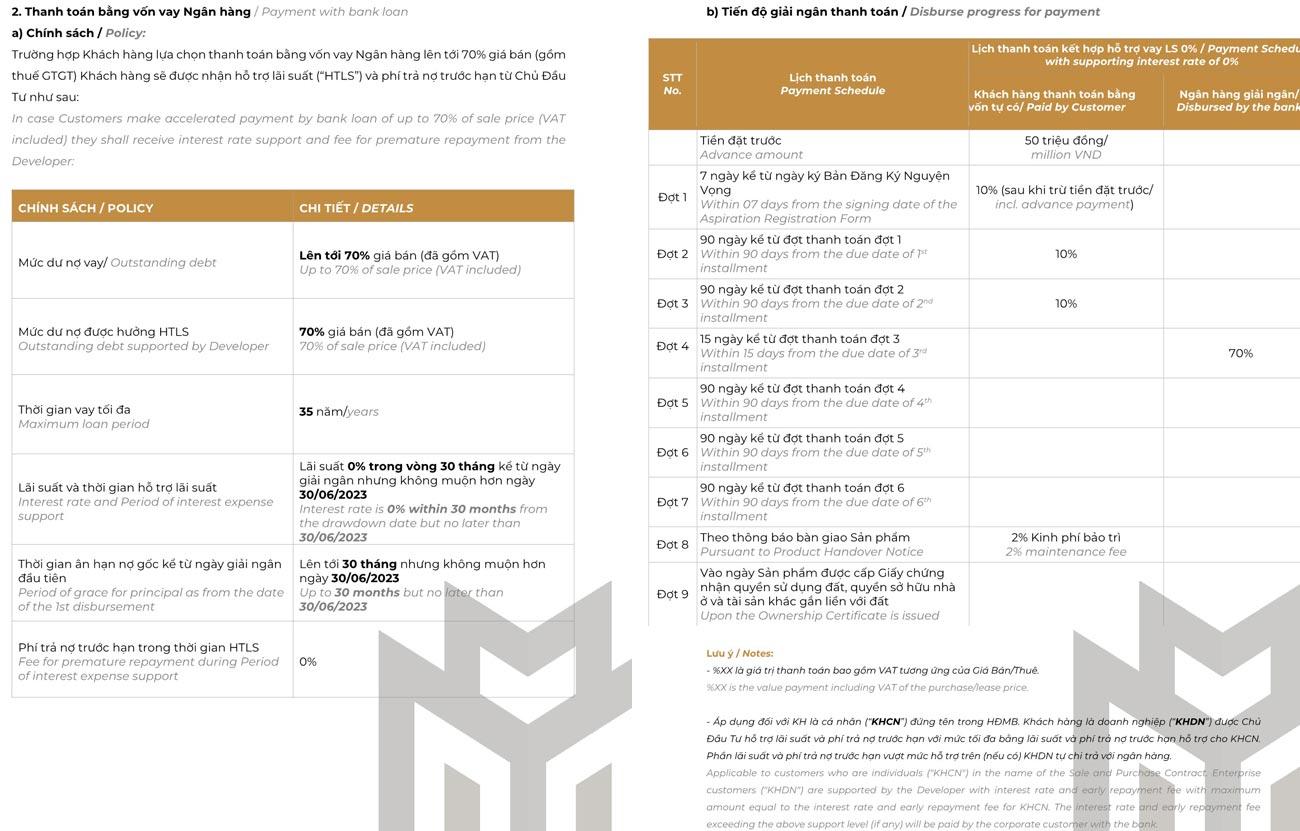 Chính sách thanh toán dự án Masteri Centre Point Quận 9 tháng 09/2020