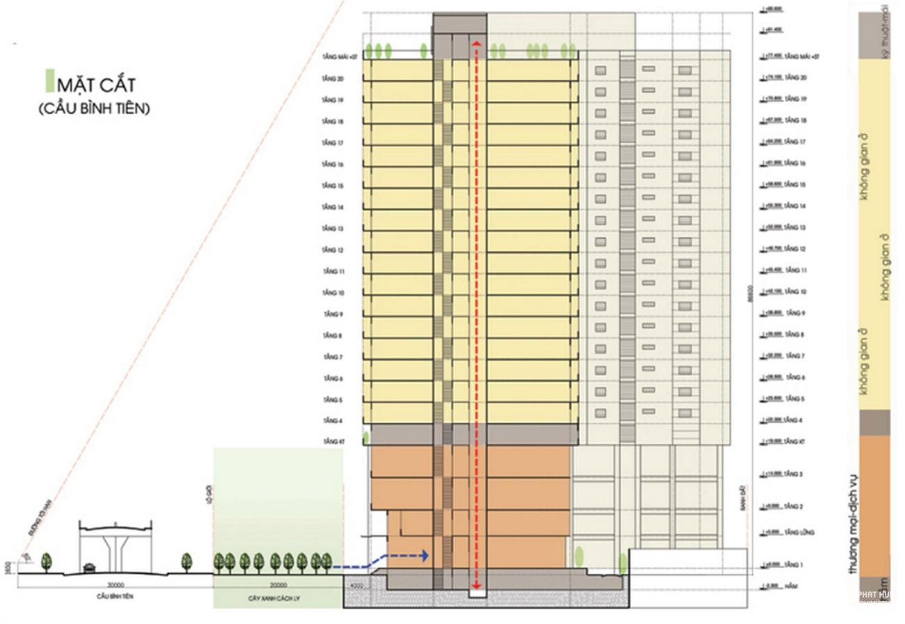 Mặt bằng dự án căn hộ chung cư D Aqua Quận 8 chủ đầu tư DHA Corp