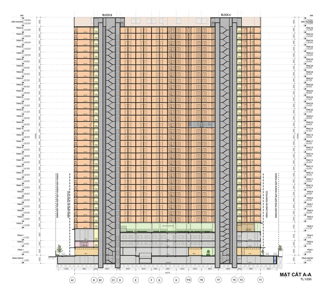 Mặt cắt dự án căn hộ chung cư Opal Skyline Thuận An Đường Nguyễn Văn Tiết chủ đầu tư Đất Xanh