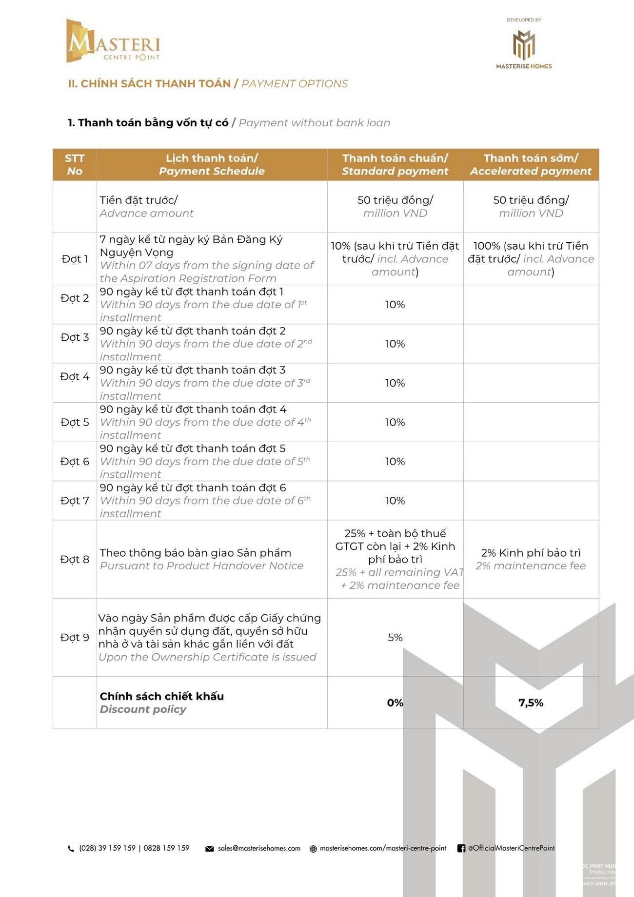 Phương thức thanh toán dự án căn hộ chung cư Masteri Centre Point Quận 9 Đường Nguyễn Xiển chủ đầu tư Vingroup