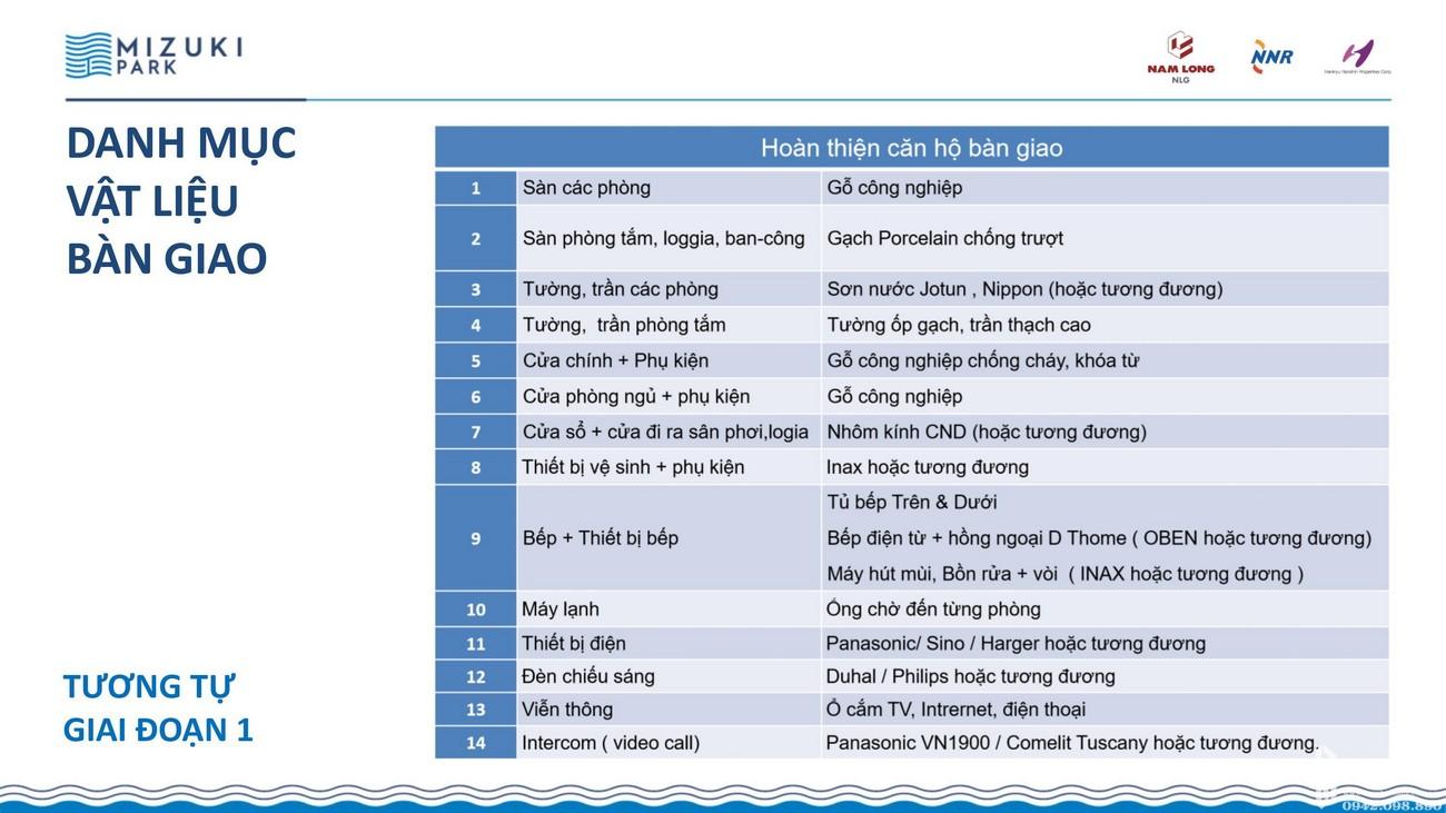 Danh mục nội thất bàn giao dự án căn hộ chung cư Mizuki Park Bình Chánh Đường Nguyễn Văn Linh chủ đầu tư Nam Long