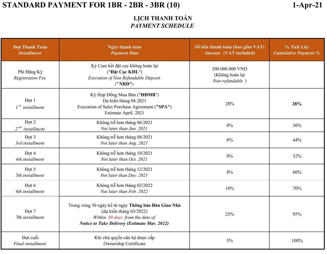 Phương thức thanh toán dự án căn hộ The River Thủ Thiêm Quận 2 Đường Nguyễn Cơ Thạch chủ đầu tư Refico