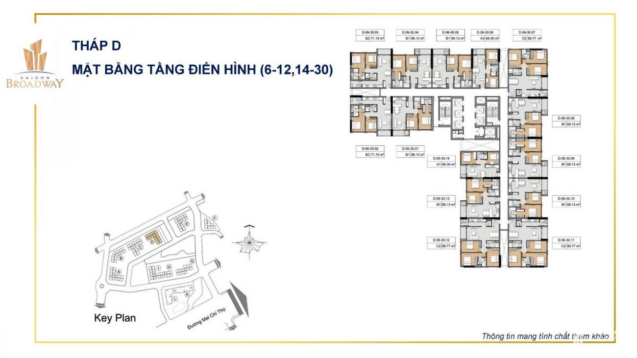 Thiết kế dự án căn hộ chung cư Sài Gòn Broadway Quận 2 Đường  Mai Chí Thọ chủ đầu tư Novaland