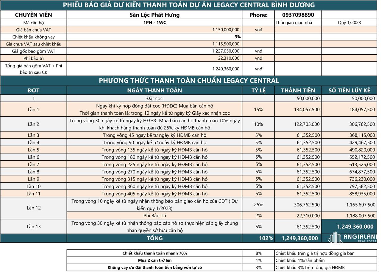 Bảng giá  thanh toán dự án Legacy Central Bình Dương loại 1Pn-1WC