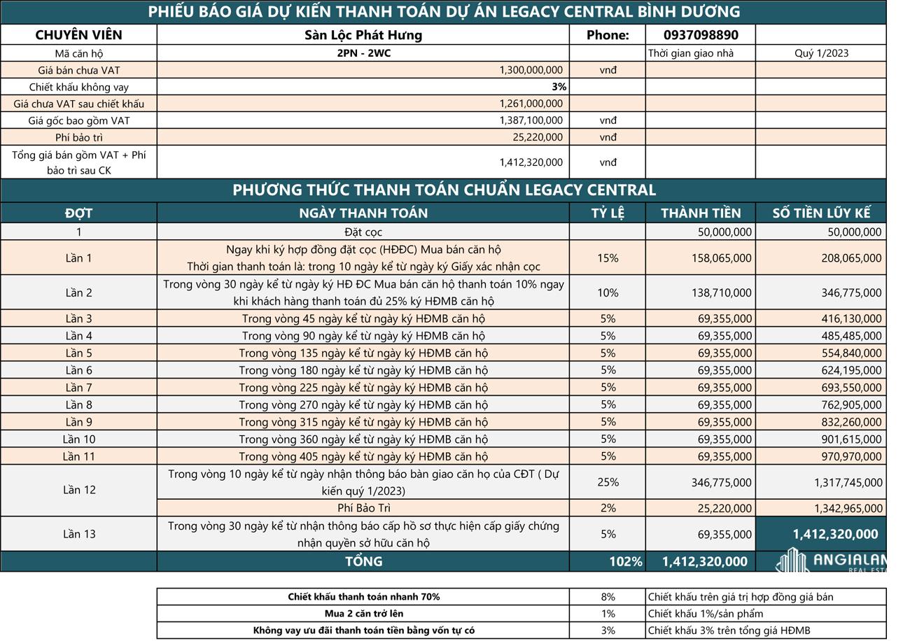 Bảng giá  thanh toán dự án Legacy Central Bình Dương loại 2PN-2WC