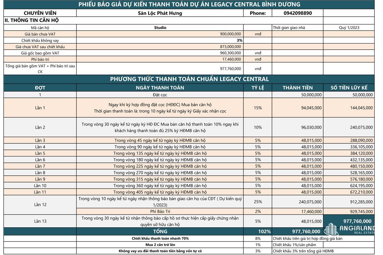 Bảng giá  thanh toán dự án Legacy Central Bình Dương loại Studio