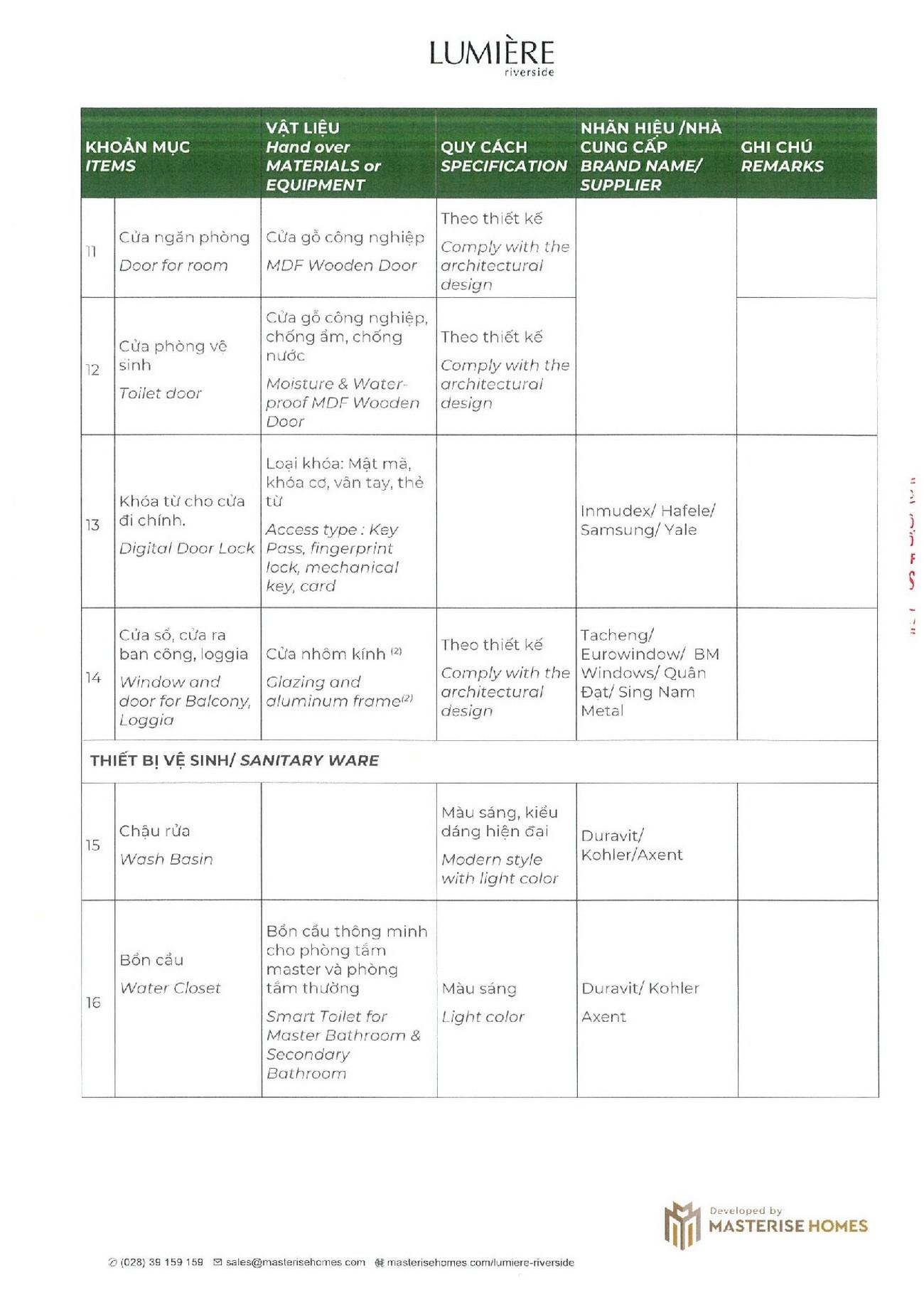 Cập nhật bảng giá Masteri Lumiere Riverside | GIÁ BÁN & ƯU ĐÃI【 03/2021】Từ Masterise Homes 2021 18