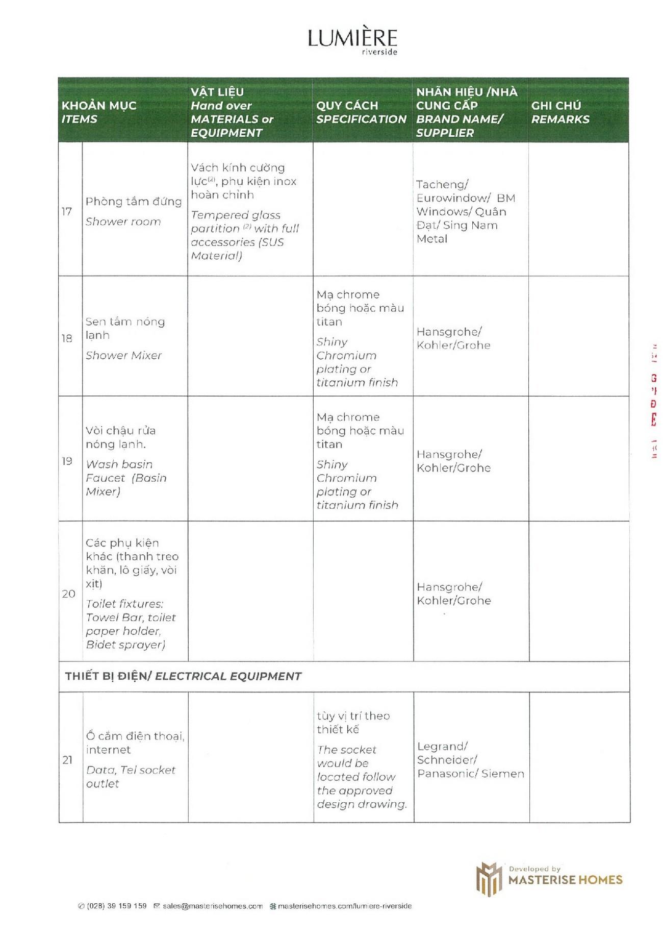 Cập nhật bảng giá Masteri Lumiere Riverside | GIÁ BÁN & ƯU ĐÃI【 03/2021】Từ Masterise Homes 2021 19