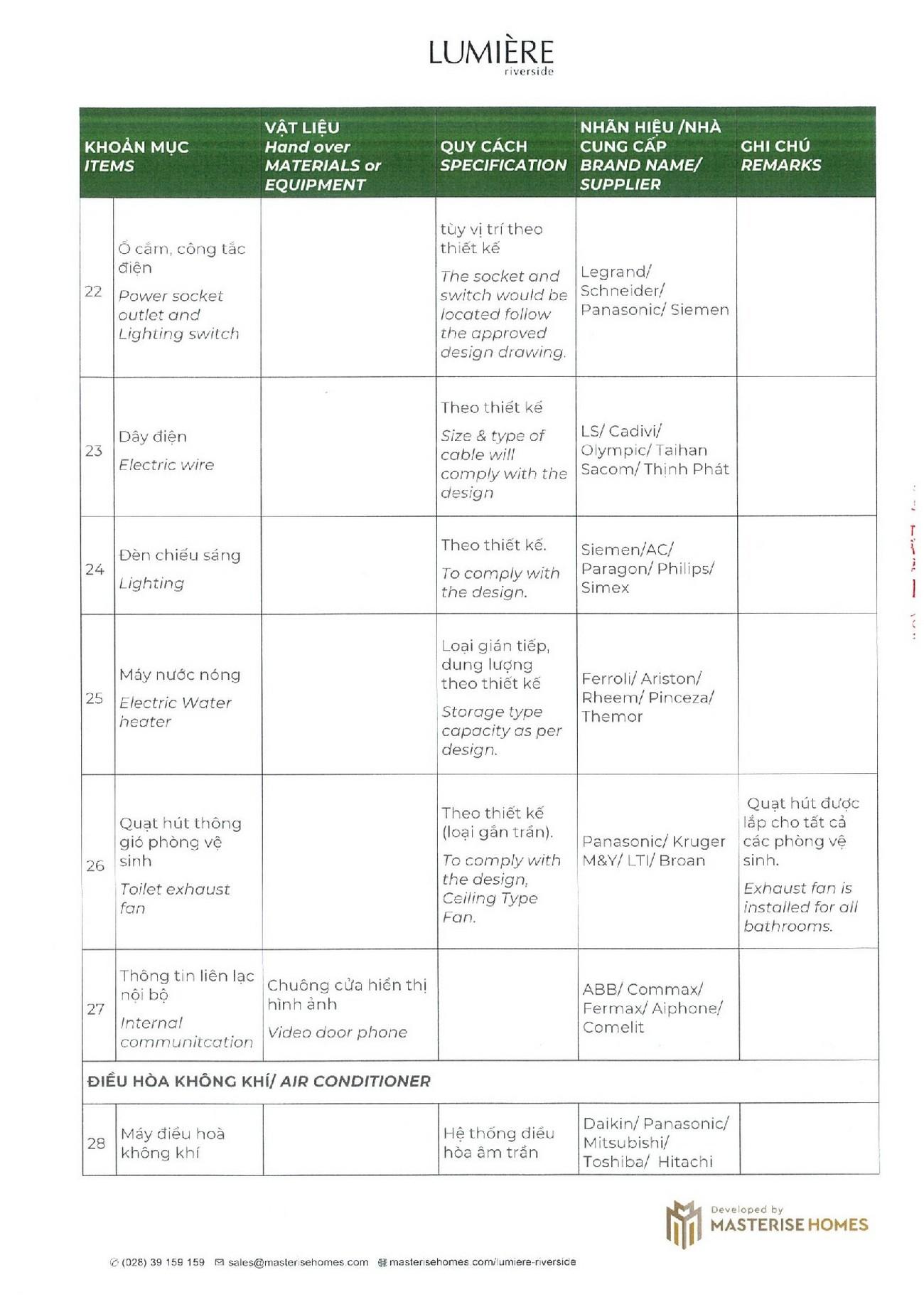 Cập nhật bảng giá Masteri Lumiere Riverside | GIÁ BÁN & ƯU ĐÃI【 03/2021】Từ Masterise Homes 2021 20