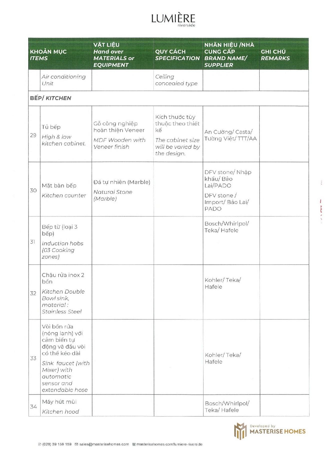 Cập nhật bảng giá Masteri Lumiere Riverside | GIÁ BÁN & ƯU ĐÃI【 03/2021】Từ Masterise Homes 2021 21