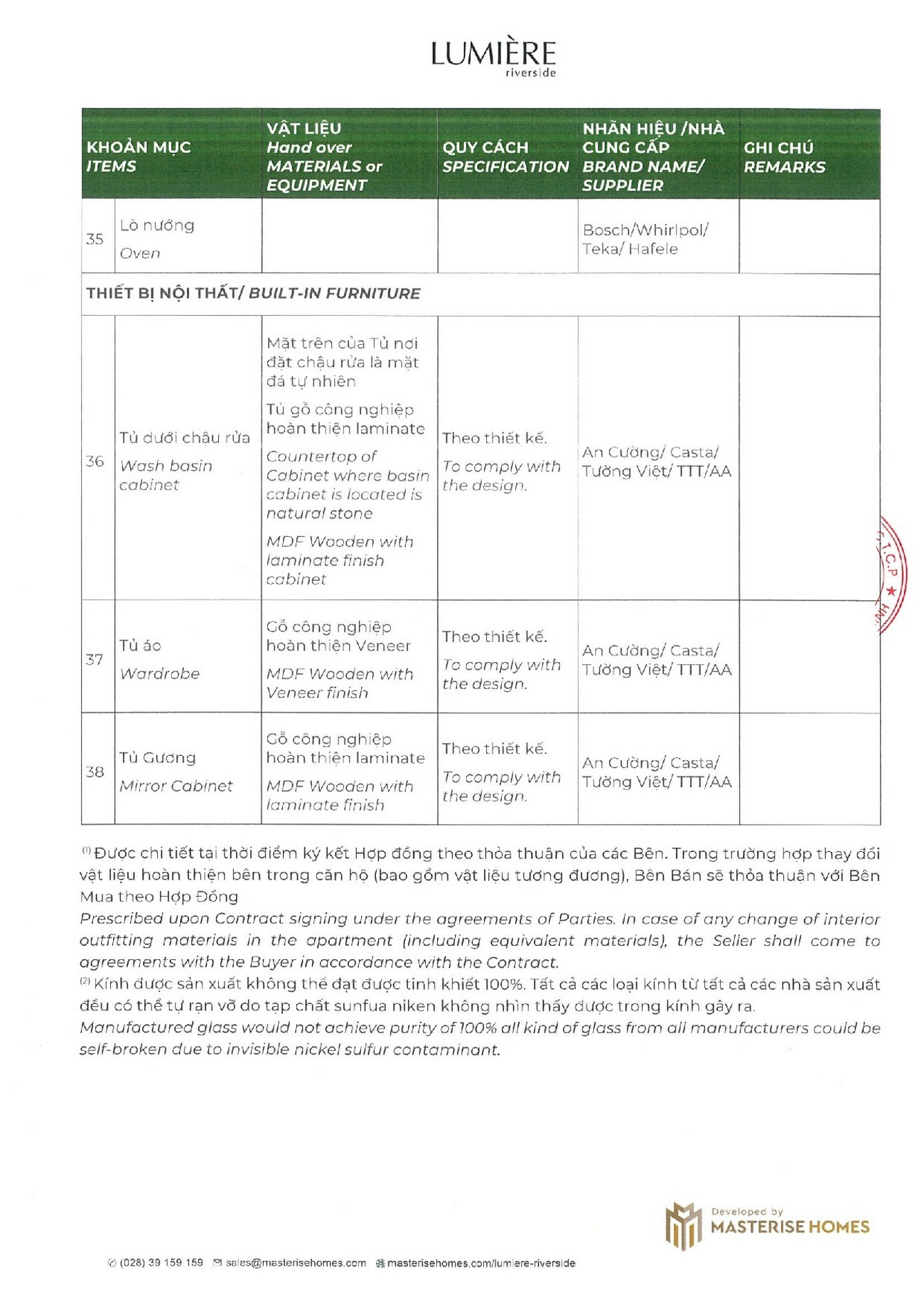 Cập nhật bảng giá Masteri Lumiere Riverside | GIÁ BÁN & ƯU ĐÃI【 03/2021】Từ Masterise Homes 2021 22