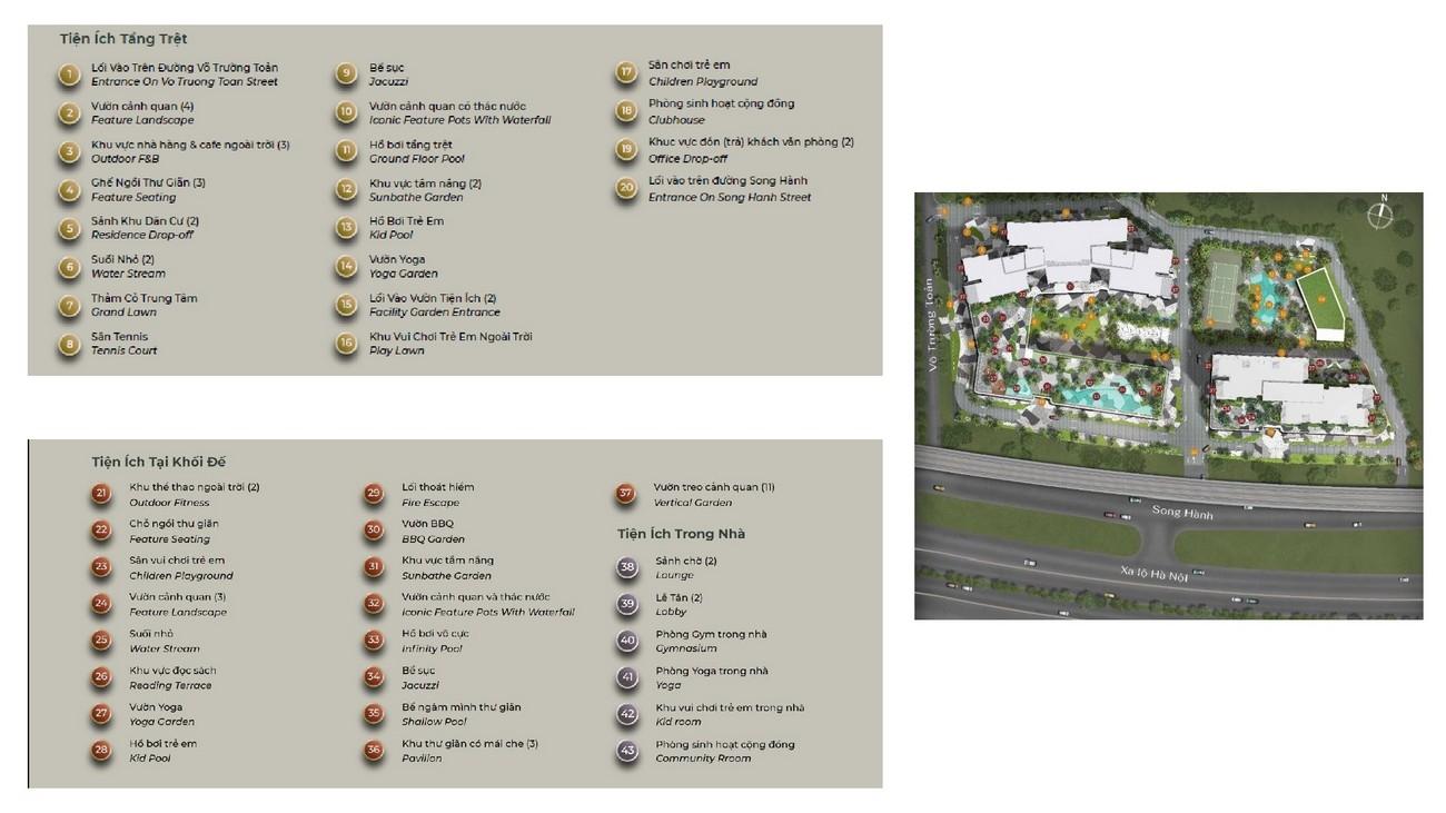 Hệ thống tiện ích dự án căn hộ chung cư Masteri Lumière Riverside Quận 2 Đường Xa Lộ Hà Nội chủ đầu tư Masterise Homes